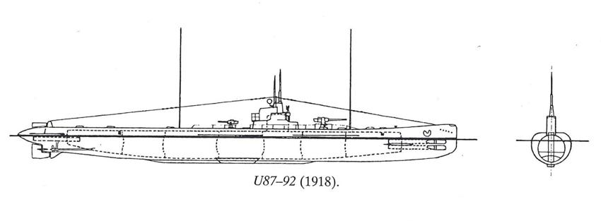 U-87 mewn proffil