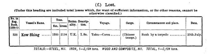 The First Sino-Japanese War appears subtly in the Casualty Returns (1 July–30 September, 1894, p. 6) when it is noted that the KOW SHING was 'sunk by a torpedo', its cargo – 'Chinese troops'. © Lloyd's Register Foundation.