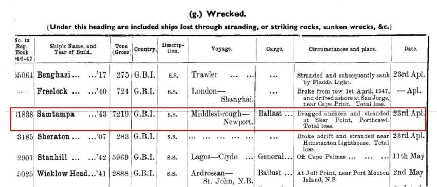 Y cofnod ar gyfer y Samtampa yng Nghofrestr Colledion Lloyd's ar gyfer 1 Ebrill–30 Mehefin 1947, t.9