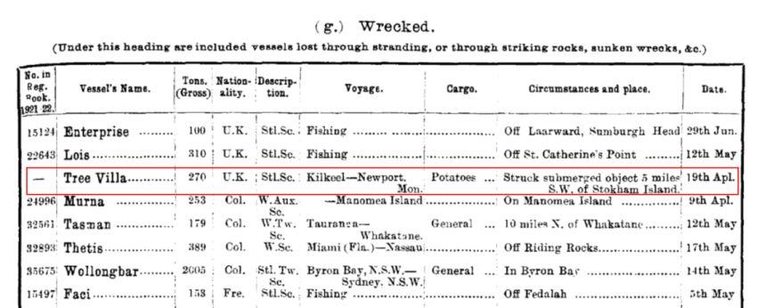 Y cofnod ar gyfer y Tree Villa yng Nghofnodion Colledion Lloyd's, 1 Ebrill–30 Mehefin 1921, t.7