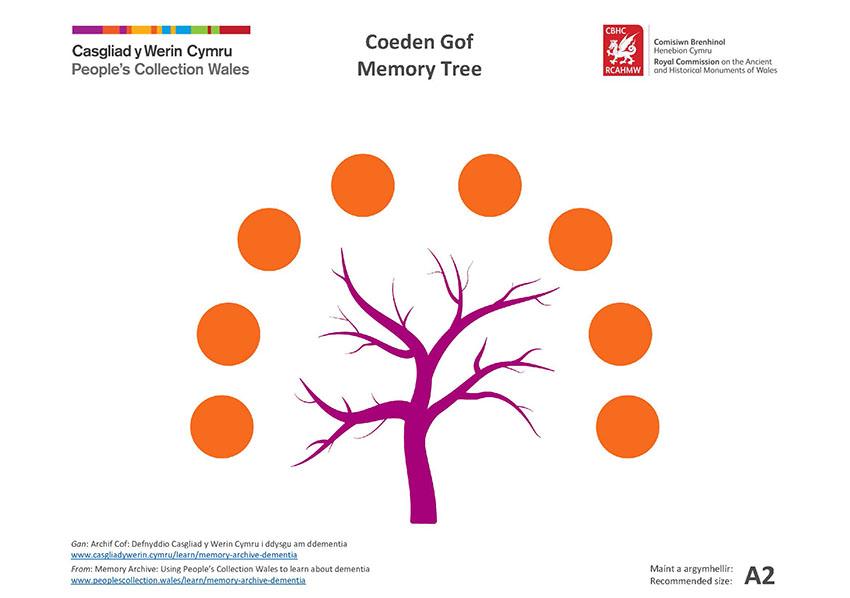 Coeden Gof - Poster - Memory Tree